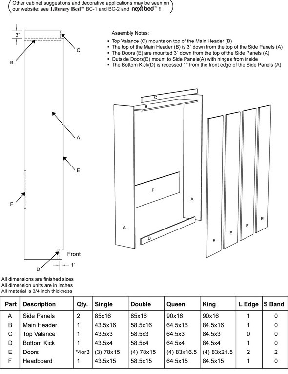 MURPHY BED ™ BI-FOLD DOOR CABINET CUT LIST